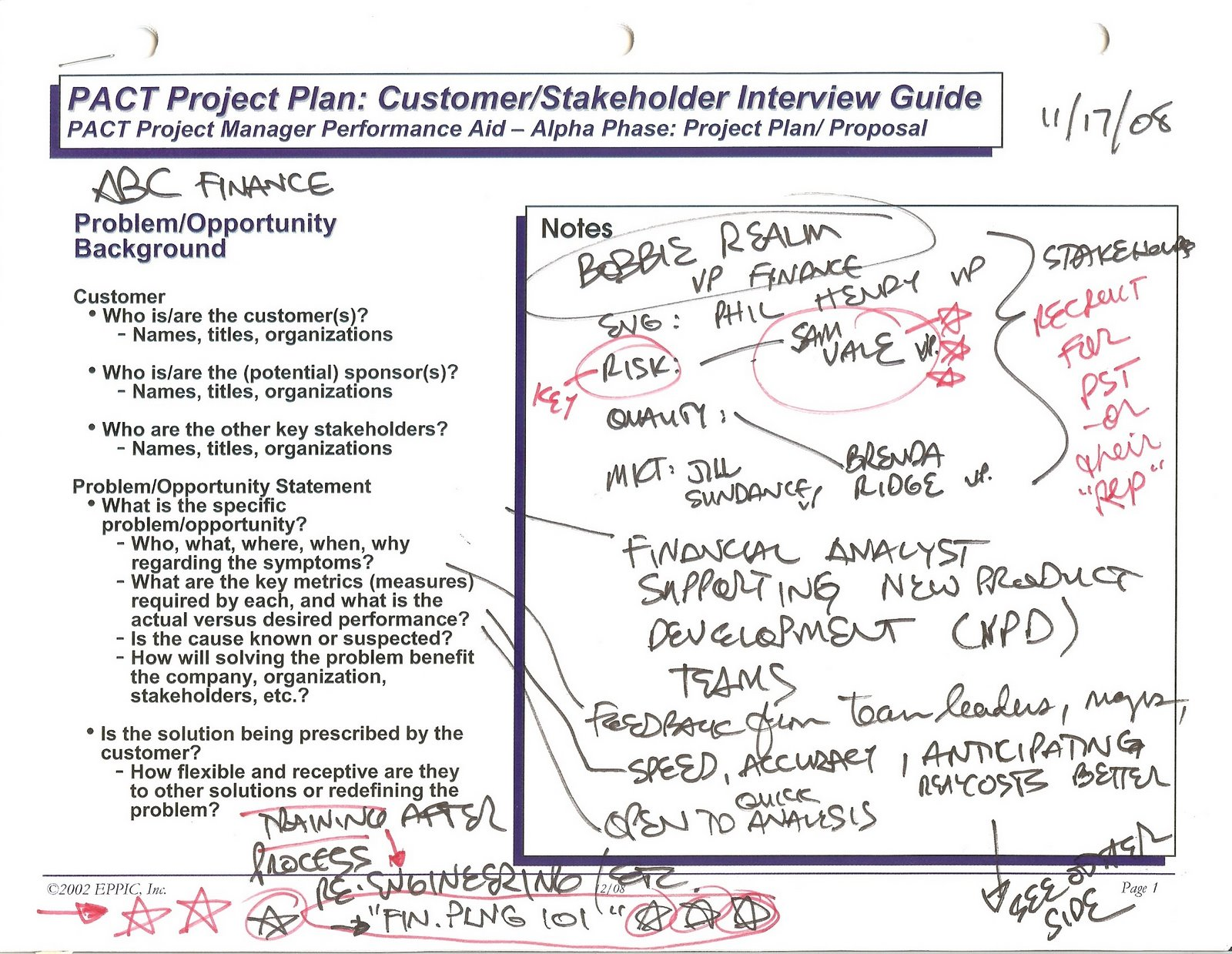 Project plan template mind mapping project plan templates project plan template mind mapping accmission Gallery